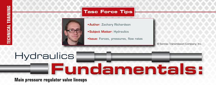 Hydraulics Fundamentals: Main pressure regulator valve lineups  TASC Force Tips  Author: Zachary Richardson Subject Matter: Hydraulics Issue: Forces, pressures, flow rates