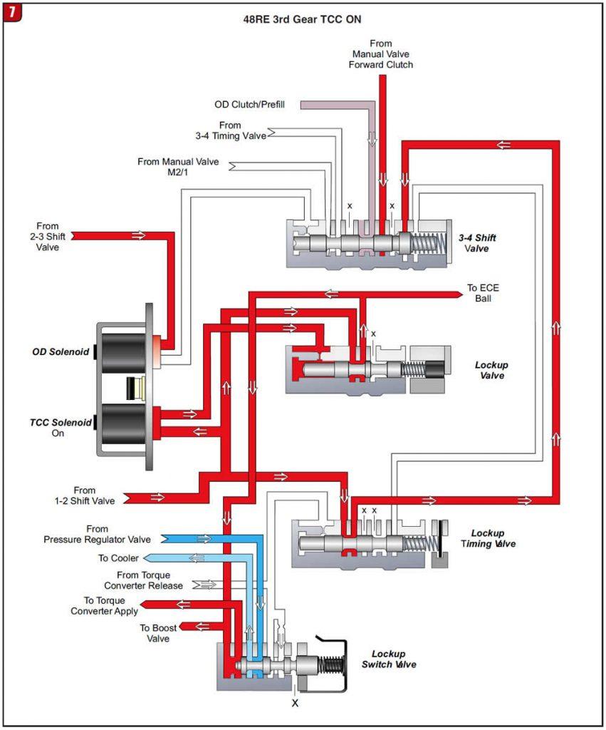 dodge 47re transmission wiring diagram dodge 48re transmission diagram source wiring diagram  dodge 48re transmission diagram