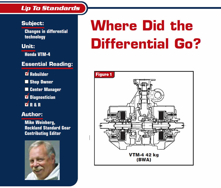 Where Did the Differential Go?  Up to Standards  Subject: Changes in differential technology Unit: Honda VTM-4 Essential Reading: Rebuilder, Diagnostician, R & R Author: Mike Weinberg, Rockland Standard Gear, Contributing Editor